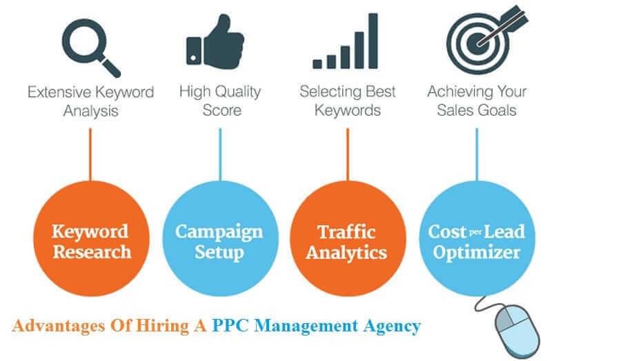 Hiring A PPC Management Agency
