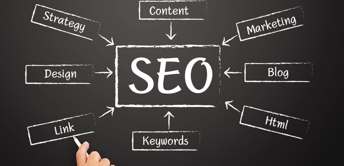 4 Essential Affordable SEO Services