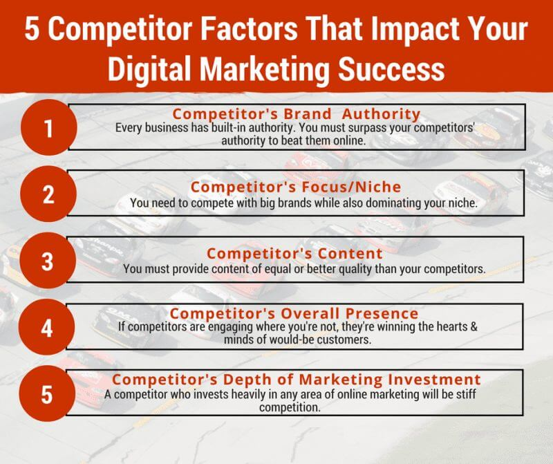 Competitor Factor